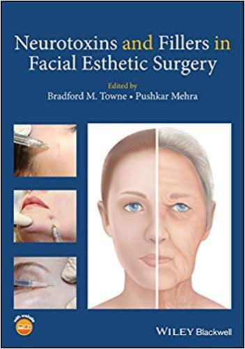 9781119294276 Neurotoxins And Fillers In Facial Esthetic Surgery